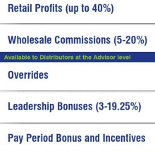 5-ways-to-earn-income-with-advocare2